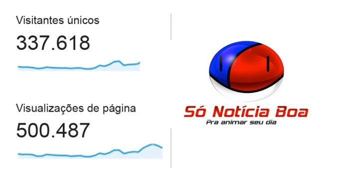 snb_500_mil_logo snb_500_mil_corte2